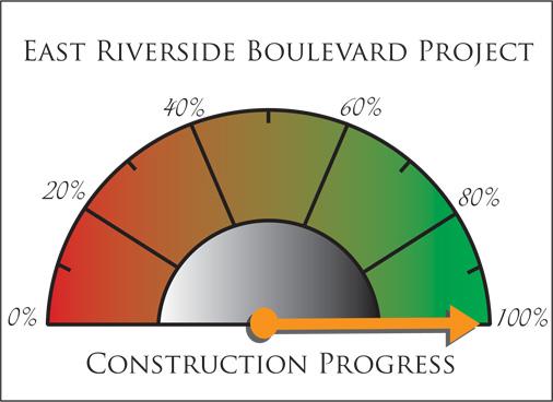 E. Riverside Progress