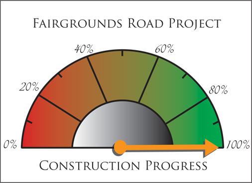 Fairgrounds Progress