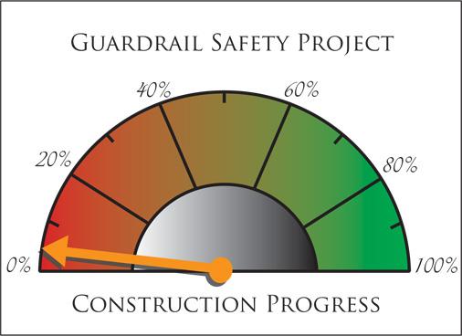 Guardrail Progress