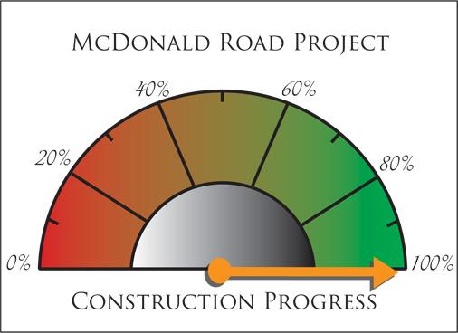 McDonald Progress