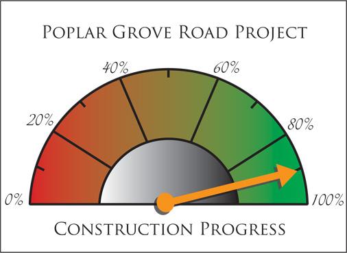 Poplar Grove Progress