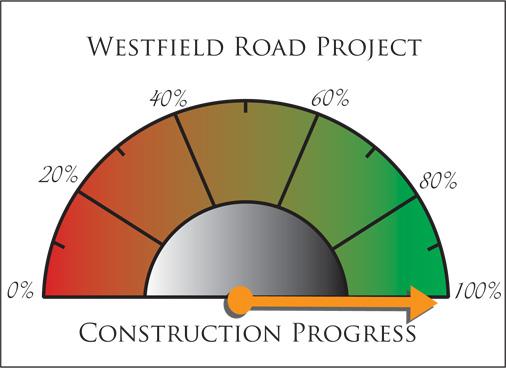 Westfield Progress